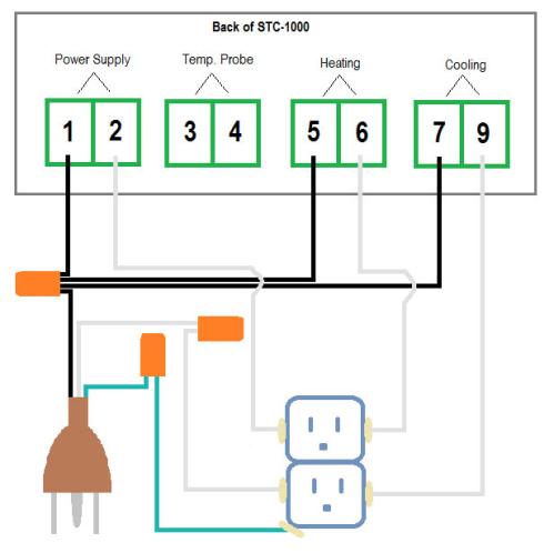 Diagrama Control de Temperatura